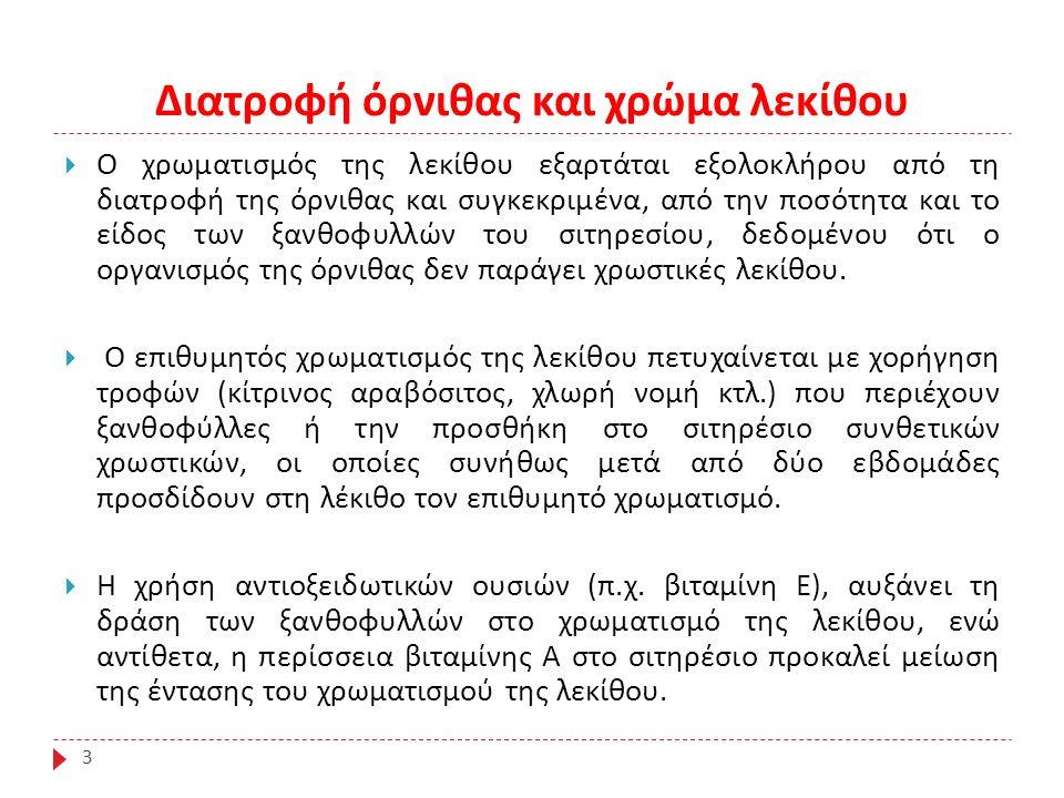 Βιβλιογραφία  Ξενόγλωσση  AOAC (2003).