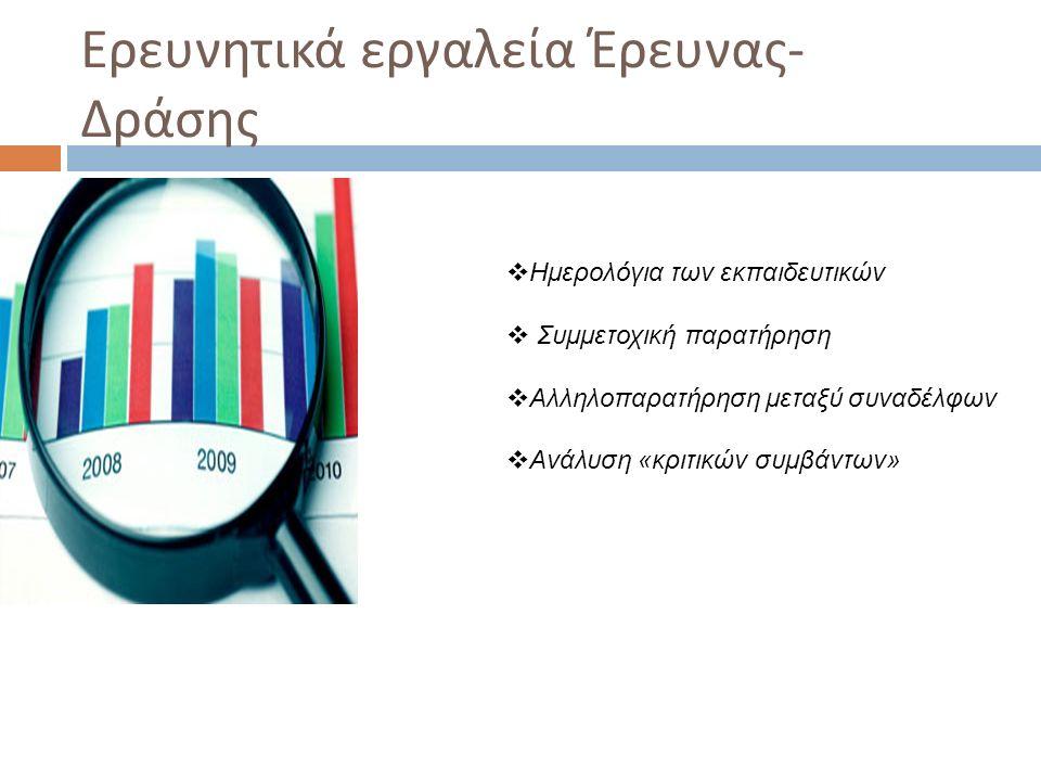 Ερευνητικά εργαλεία Έρευνας - Δράσης  Ημερολόγια των εκπαιδευτικών  Συμμετοχική παρατήρηση  Αλληλοπαρατήρηση μεταξύ συναδέλφων  Ανάλυση «κριτικών συμβάντων»