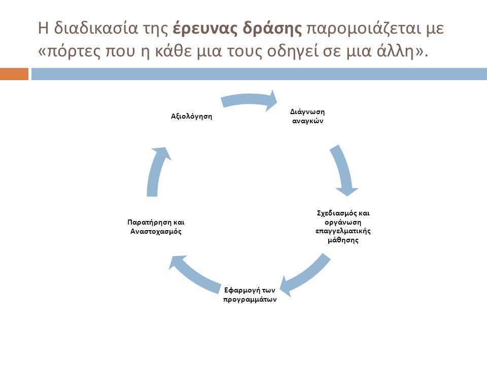 Η διαδικασία της έρευνας δράσης παρομοιάζεται με « πόρτες που η κάθε μια τους οδηγεί σε μια άλλη ».