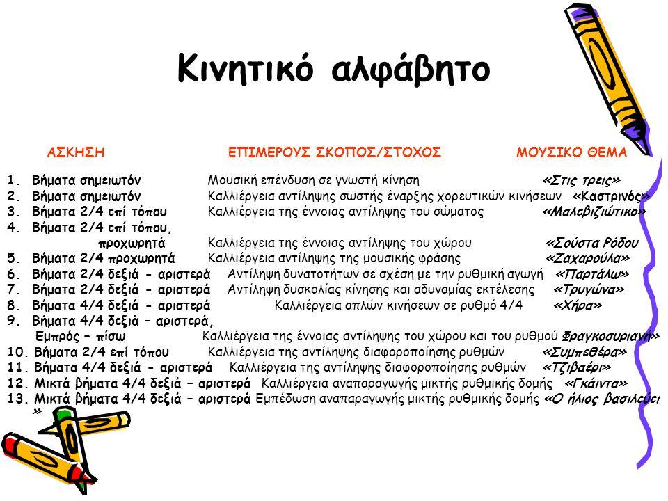 Κινητικό αλφάβητο ΑΣΚΗΣΗ ΕΠΙΜΕΡΟΥΣ ΣΚΟΠΟΣ/ΣΤΟΧΟΣ ΜΟΥΣΙΚΟ ΘΕΜΑ 1.