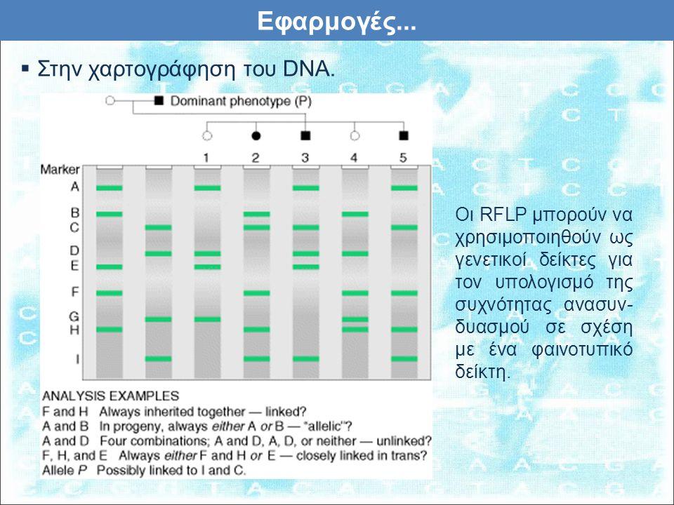 Εφαρμογές...  Στην χαρτογράφηση του DNA.