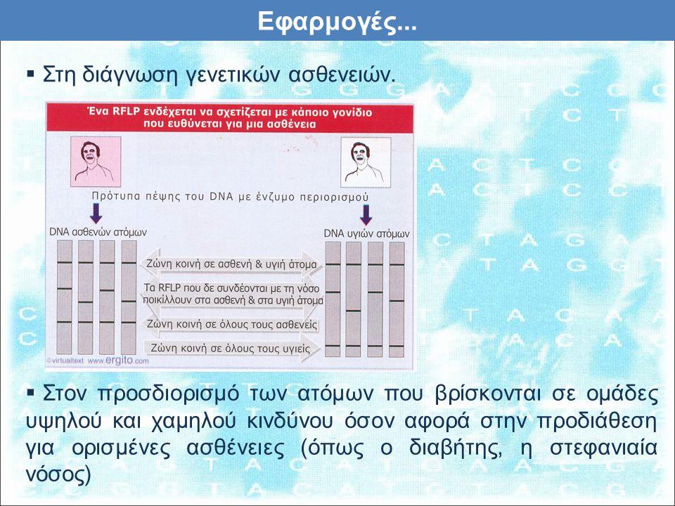 Εφαρμογές...  Στη διάγνωση γενετικών ασθενειών.