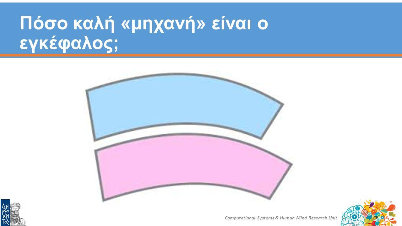 http://cru.iit.demokritos.gr Computational Systems & Human Mind Research Unit