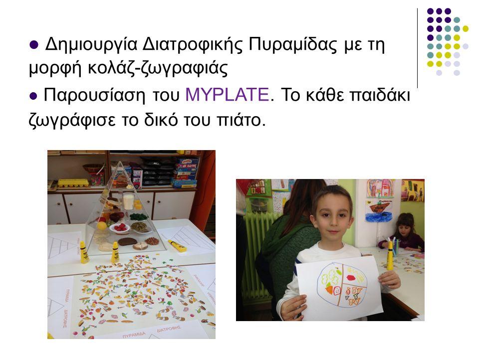 Δημιουργία Διατροφικής Πυραμίδας με τη μορφή κολάζ-ζωγραφιάς Παρουσίαση του MYPLATE.
