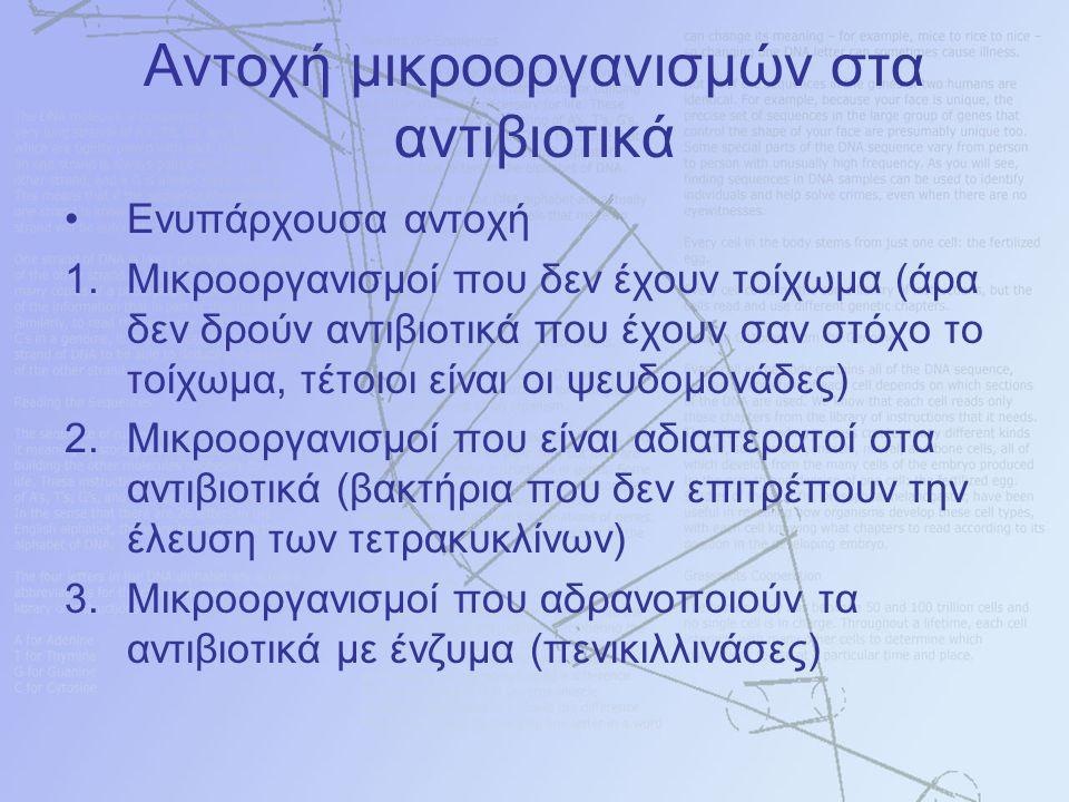 Αντοχή μικροοργανισμών στα αντιβιοτικά Ενυπάρχουσα αντοχή 1.Μικροοργανισμοί που δεν έχουν τοίχωμα (άρα δεν δρούν αντιβιοτικά που έχουν σαν στόχο το τοίχωμα, τέτοιοι είναι οι ψευδομονάδες) 2.Μικροοργανισμοί που είναι αδιαπερατοί στα αντιβιοτικά (βακτήρια που δεν επιτρέπουν την έλευση των τετρακυκλίνων) 3.Μικροοργανισμοί που αδρανοποιούν τα αντιβιοτικά με ένζυμα (πενικιλλινάσες)