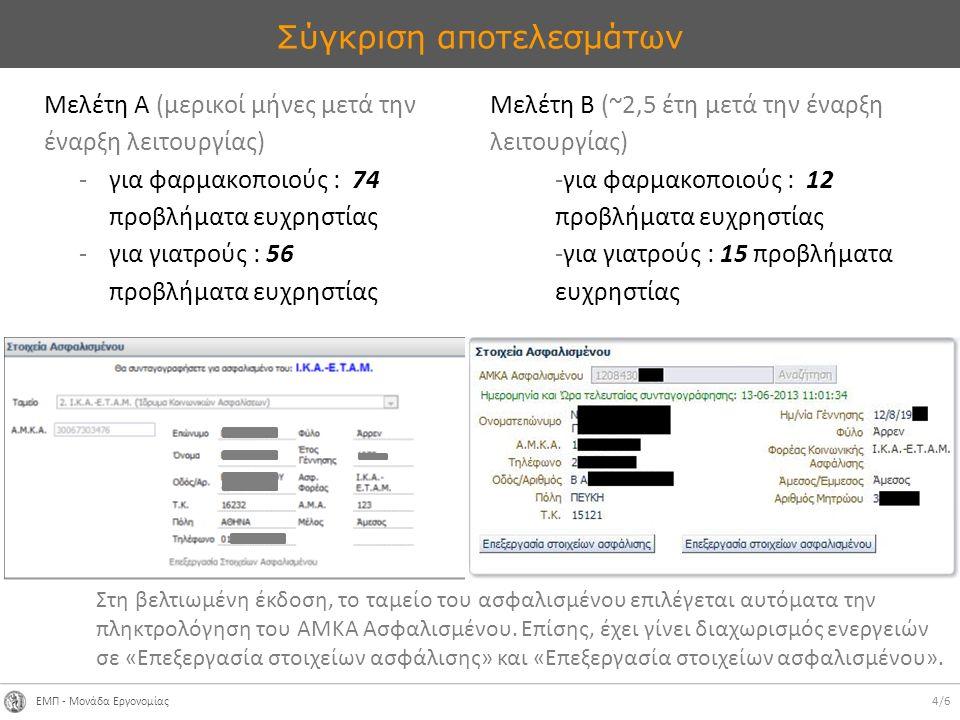ΕΜΠ - Μονάδα Εργονομίας 4/6 Σύγκριση αποτελεσμάτων Μελέτη Α (μερικοί μήνες μετά την έναρξη λειτουργίας) -για φαρμακοποιούς : 74 προβλήματα ευχρηστίας -για γιατρούς : 56 προβλήματα ευχρηστίας Μελέτη Β (~2,5 έτη μετά την έναρξη λειτουργίας) -για φαρμακοποιούς : 12 προβλήματα ευχρηστίας -για γιατρούς : 15 προβλήματα ευχρηστίας Στη βελτιωμένη έκδοση, το ταμείο του ασφαλισμένου επιλέγεται αυτόματα την πληκτρολόγηση του ΑΜΚΑ Ασφαλισμένου.