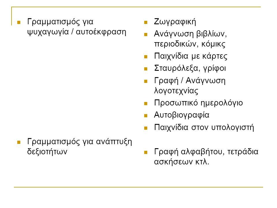 Γραμματισμός για ψυχαγωγία / αυτοέκφραση Γραμματισμός για ανάπτυξη δεξιοτήτων Ζωγραφική Ανάγνωση βιβλίων, περιοδικών, κόμικς Παιχνίδια με κάρτες Σταυρόλεξα, γρίφοι Γραφή / Ανάγνωση λογοτεχνίας Προσωπικό ημερολόγιο Αυτοβιογραφία Παιχνίδια στον υπολογιστή Γραφή αλφαβήτου, τετράδια ασκήσεων κτλ.