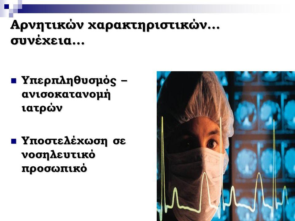 22 Αρνητικών χαρακτηριστικών… συνέχεια… Υπερπληθυσμός – ανισοκατανομή ιατρών Υπερπληθυσμός – ανισοκατανομή ιατρών Υποστελέχωση σε νοσηλευτικό προσωπικό Υποστελέχωση σε νοσηλευτικό προσωπικό