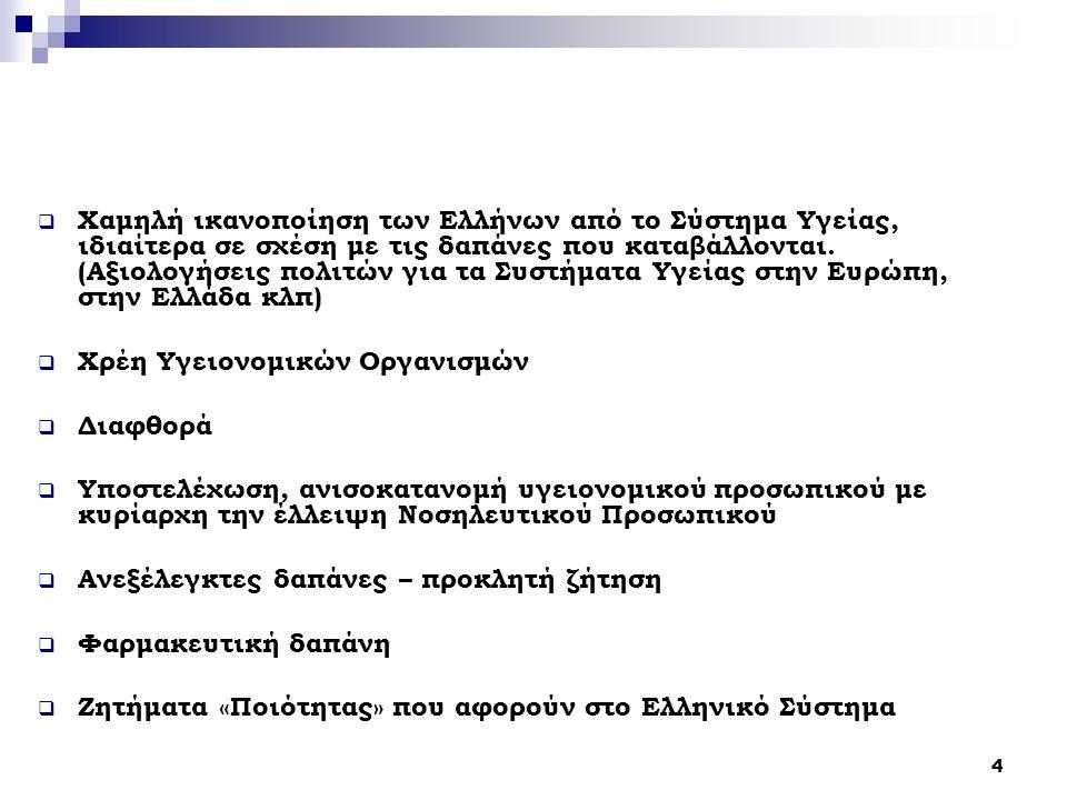 4  Χαμηλή ικανοποίηση των Ελλήνων από το Σύστημα Υγείας, ιδιαίτερα σε σχέση με τις δαπάνες που καταβάλλονται. (Αξιολογήσεις πολιτών για τα Συστήματα