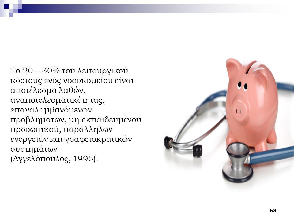 58 Το 20 – 30% του λειτουργικού κόστους ενός νοσοκομείου είναι αποτέλεσμα λαθών, αναποτελεσματικότητας, επαναλαμβανόμενων προβλημάτων, μη εκπαιδευμένου προσωπικού, παράλληλων ενεργειών και γραφειοκρατικών συστημάτων (Αγγελόπουλος, 1995).