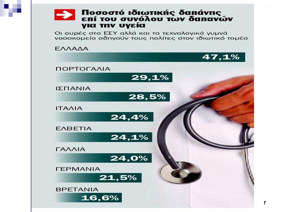 8 Η ΚΑΘΗΜΕΡΙΝΗ (24/05/2008) : Δοκιμάζεται η ποιότητα ζωής στα αστικά κέντρα