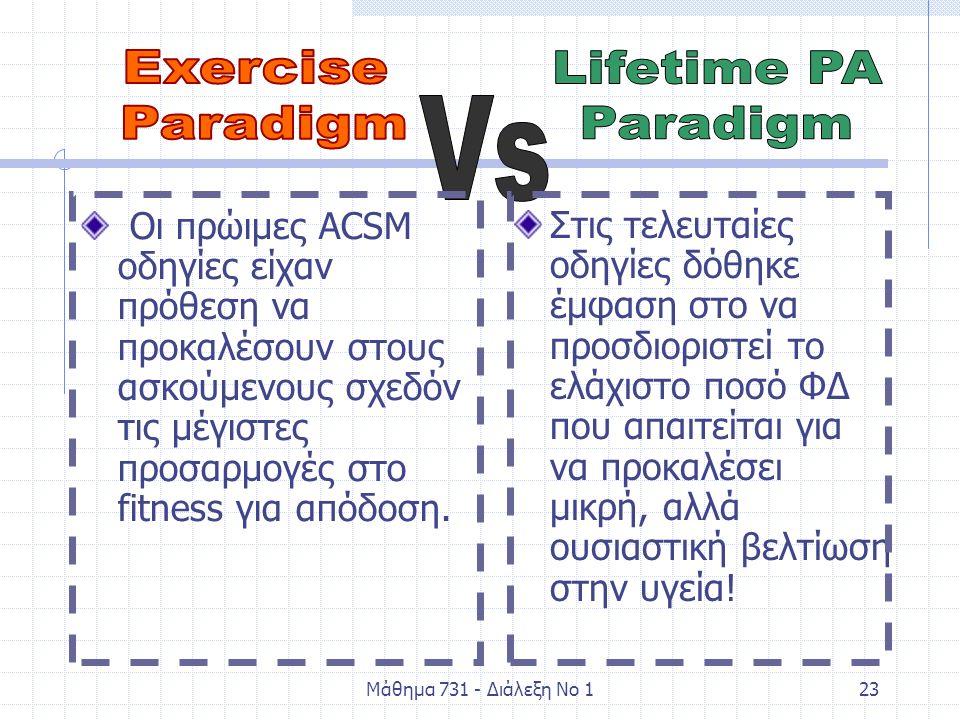 Μάθημα 731 - Διάλεξη Νο 123 Οι πρώιμες ACSM οδηγίες είχαν πρόθεση να προκαλέσουν στους ασκούμενους σχεδόν τις μέγιστες προσαρμογές στο fitness για από