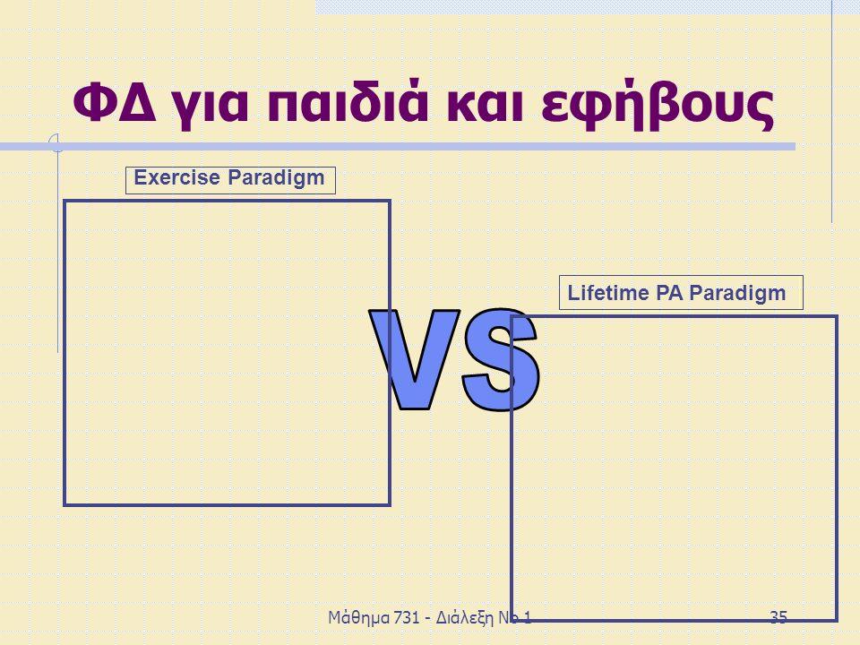 Μάθημα 731 - Διάλεξη Νο 135 ΦΔ για παιδιά και εφήβους Exercise Paradigm Lifetime PA Paradigm