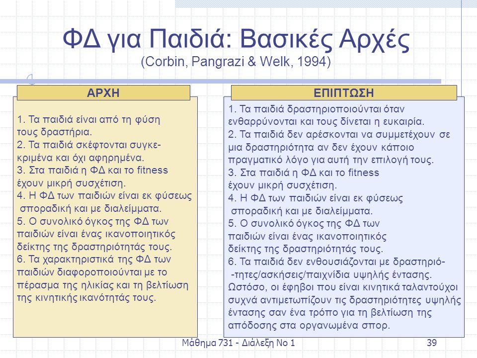 Μάθημα 731 - Διάλεξη Νο 139 ΦΔ για Παιδιά: Βασικές Αρχές (Corbin, Pangrazi & Welk, 1994) 1. Τα παιδιά δραστηριοποιούνται όταν ενθαρρύνονται και τους δ