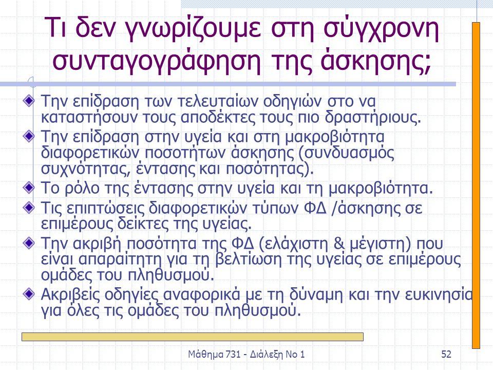 Μάθημα 731 - Διάλεξη Νο 152 Τι δεν γνωρίζουμε στη σύγχρονη συνταγογράφηση της άσκησης; Την επίδραση των τελευταίων οδηγιών στο να καταστήσουν τους απο