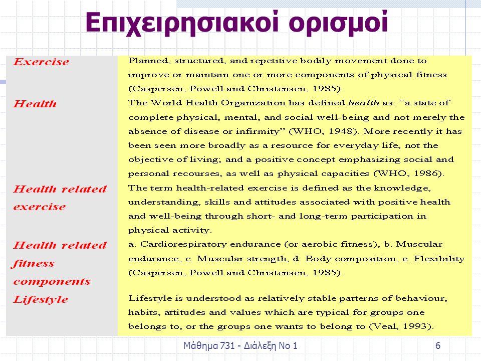 Μάθημα 731 - Διάλεξη Νο 117 Φυσική Δραστηριότητα για ενήλικες – Πρόσφατες οδηγίες (ACSM, 1990) To 1990 το ACSM αναθεώρησε τις οδηγίες.