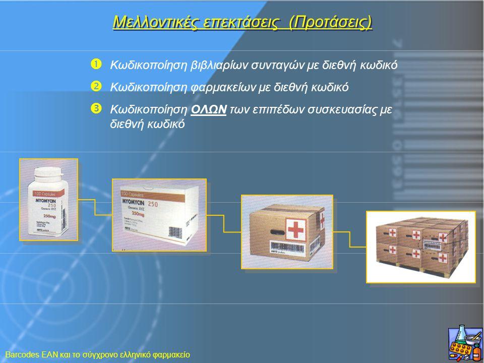 Barcodes EAN και το σύγχρονο ελληνικό φαρμακείο Μελλοντικές επεκτάσεις (Προτάσεις)  Κωδικοποίηση βιβλιαρίων συνταγών με διεθνή κωδικό  Κωδικοποίηση