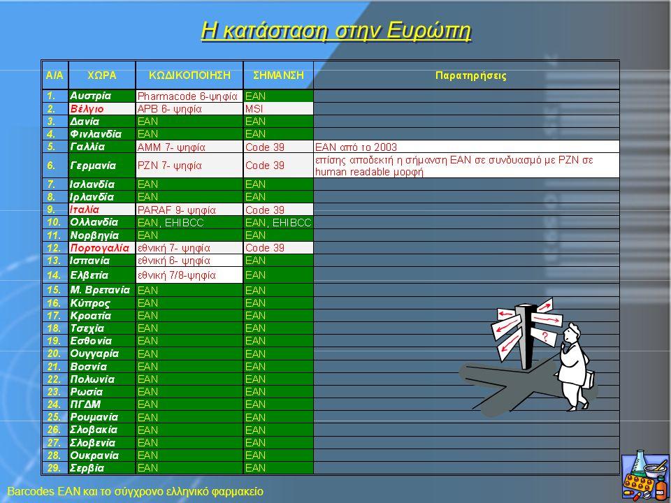 Barcodes EAN και το σύγχρονο ελληνικό φαρμακείο Η κατάσταση στην Ευρώπη