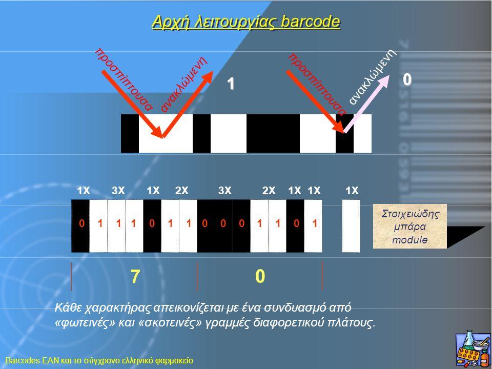 Barcodes EAN και το σύγχρονο ελληνικό φαρμακείο 1 προσπίπτουσα ανακλώμενη 0 προσπίπτουσα ανακλώμενη Αρχή λειτουργίας barcode Κάθε χαρακτήρας απεικονίζ