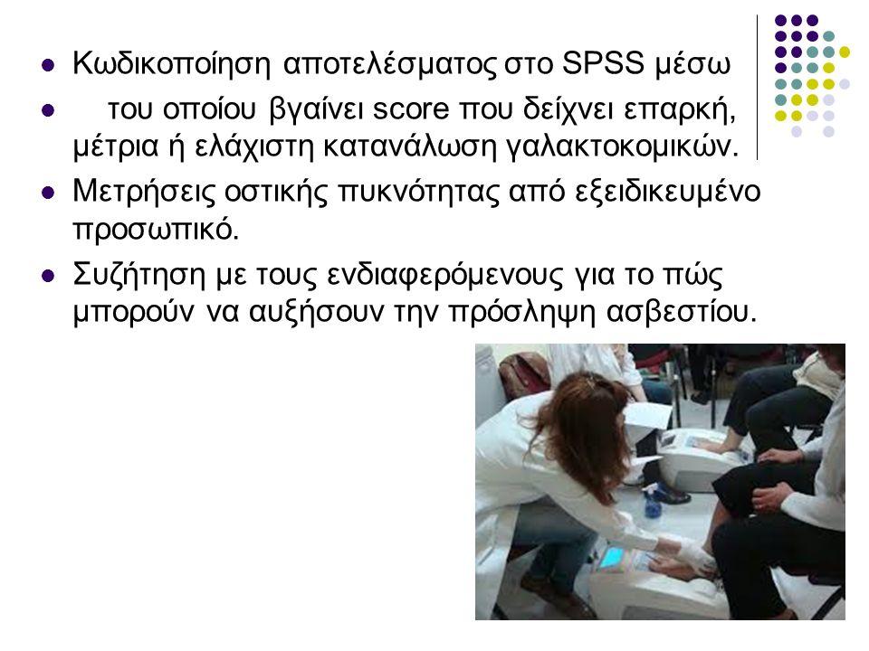 Κωδικοποίηση αποτελέσματος στο SPSS μέσω του οποίου βγαίνει score που δείχνει επαρκή, μέτρια ή ελάχιστη κατανάλωση γαλακτοκομικών.
