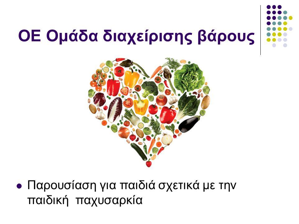 ΟΕ Ομάδα διαχείρισης βάρους Παρουσίαση για παιδιά σχετικά με την παιδική παχυσαρκία