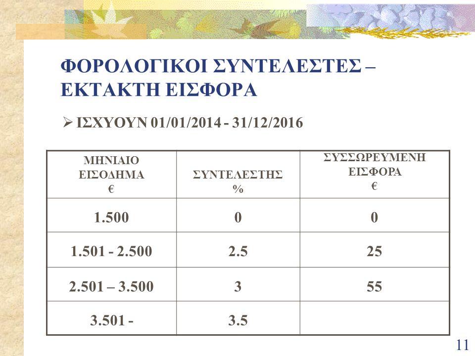 11 ΦΟΡΟΛΟΓΙΚΟΙ ΣΥΝΤΕΛΕΣΤΕΣ – ΕΚΤΑΚΤΗ ΕΙΣΦΟΡΑ  ΙΣΧΥΟΥΝ 01/01/2014 - 31/12/2016 ΜΗΝΙΑΙΟ ΕΙΣΟΔΗΜΑ € ΣΥΝΤΕΛΕΣΤΗΣ % ΣΥΣΣΩΡΕΥΜΕΝΗ ΕΙΣΦΟΡΑ € 1.50000 1.501 - 2.5002.525 2.501 – 3.500355 3.501 -3.5