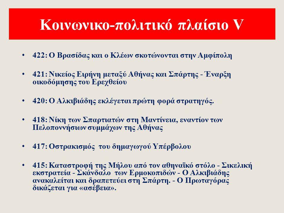 Κοινωνικο-πολιτικό πλαίσιο ΙV 427: Ο Γοργίας έρχεται πρεσβευτής στην Αθήνα, όπου και θα παραμείνει συμμετέχοντας στο σοφιστικό κίνημα με άλλους μεγάλο