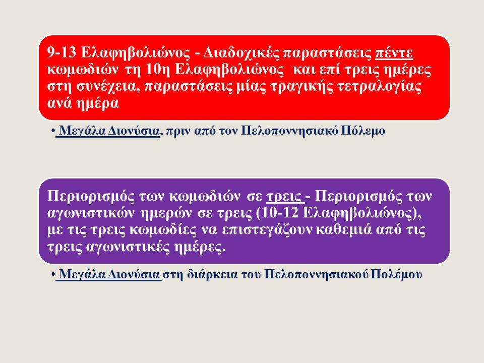Θεατρικό-θρησκευτικό διαγωνιστικό πλαίσιο ΙΙΙ 455: Πρώτη εμφάνιση του Ευριπίδη στα Μ. Διονύσια (Πελιάδες) 455-406: Ταυτόχρονη σταδιοδρομία του Σοφοκλή