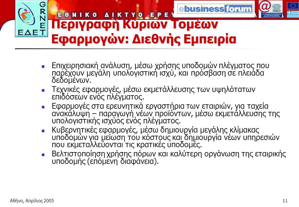 Αθήνα, Απρίλιος 200511 Περιγραφή Κύριων Τομέων Εφαρμογών: Διεθνής Εμπειρία Επιχειρησιακή ανάλυση, μέσω χρήσης υποδομών πλέγματος που παρέχουν μεγάλη υπολογιστική ισχύ, και πρόσβαση σε πλειάδα δεδομένων.