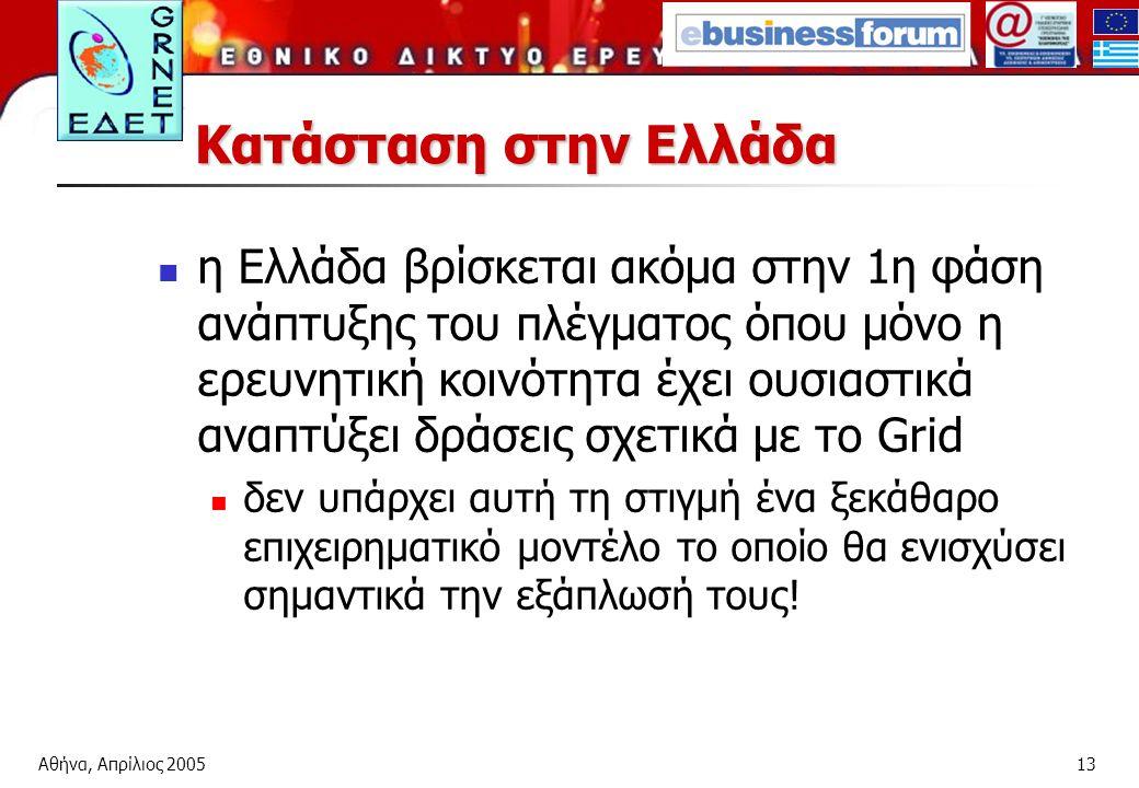 Αθήνα, Απρίλιος 200513 Κατάσταση στην Ελλάδα η Ελλάδα βρίσκεται ακόμα στην 1η φάση ανάπτυξης του πλέγματος όπου μόνο η ερευνητική κοινότητα έχει ουσιαστικά αναπτύξει δράσεις σχετικά με το Grid δεν υπάρχει αυτή τη στιγμή ένα ξεκάθαρο επιχειρηματικό μοντέλο το οποίο θα ενισχύσει σημαντικά την εξάπλωσή τους!