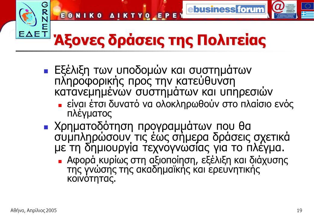 Αθήνα, Απρίλιος 200519 Άξονες δράσεις της Πολιτείας Εξέλιξη των υποδομών και συστημάτων πληροφορικής προς την κατεύθυνση κατανεμημένων συστημάτων και υπηρεσιών είναι έτσι δυνατό να ολοκληρωθούν στο πλαίσιο ενός πλέγματος Χρηματοδότηση προγραμμάτων που θα συμπληρώσουν τις έως σήμερα δράσεις σχετικά με τη δημιουργία τεχνογνωσίας για το πλέγμα.