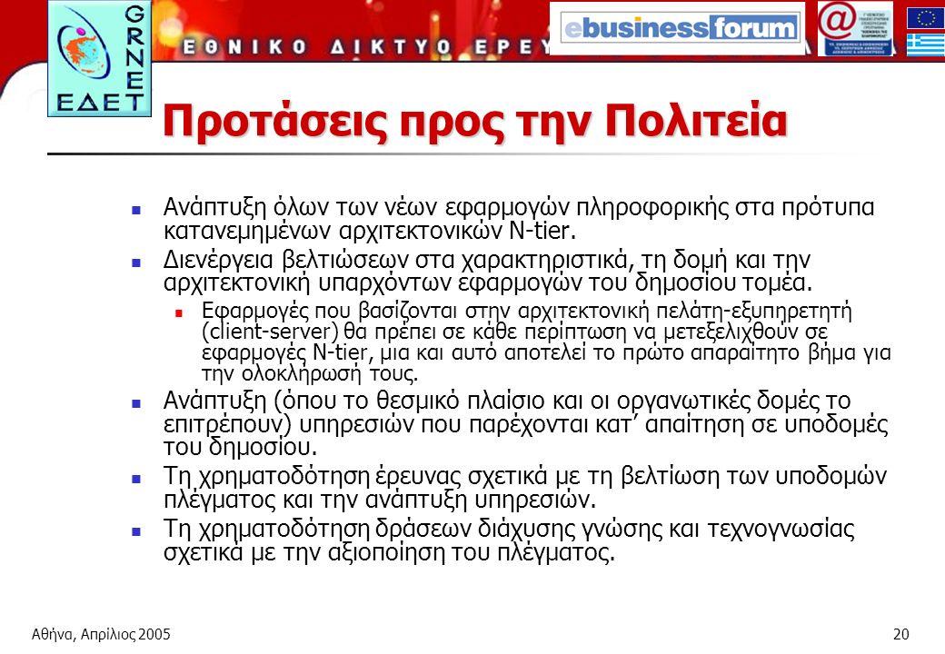 Αθήνα, Απρίλιος 200520 Προτάσεις προς την Πολιτεία Ανάπτυξη όλων των νέων εφαρμογών πληροφορικής στα πρότυπα κατανεμημένων αρχιτεκτονικών N-tier.