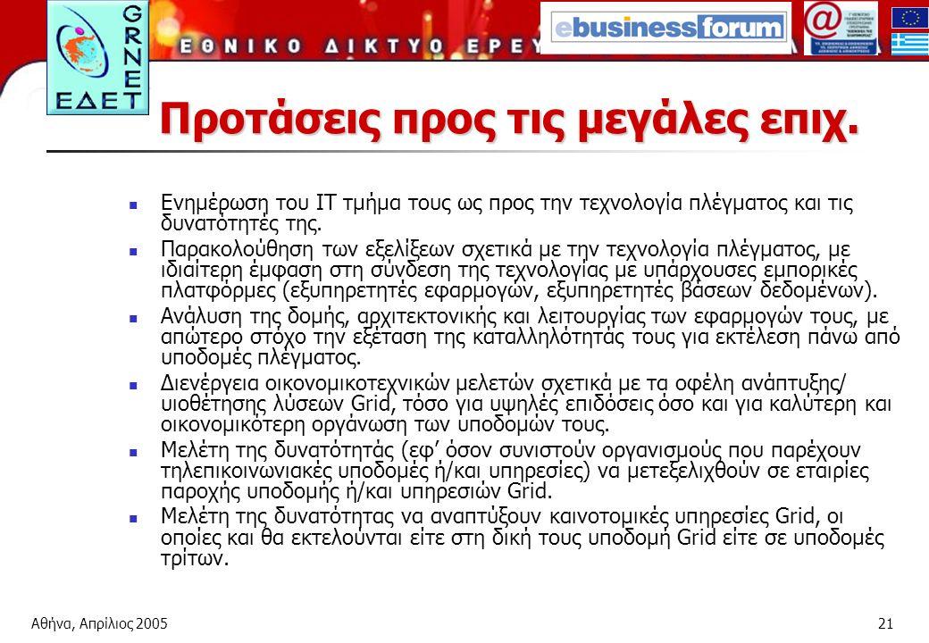 Αθήνα, Απρίλιος 200521 Προτάσεις προς τις μεγάλες επιχ.