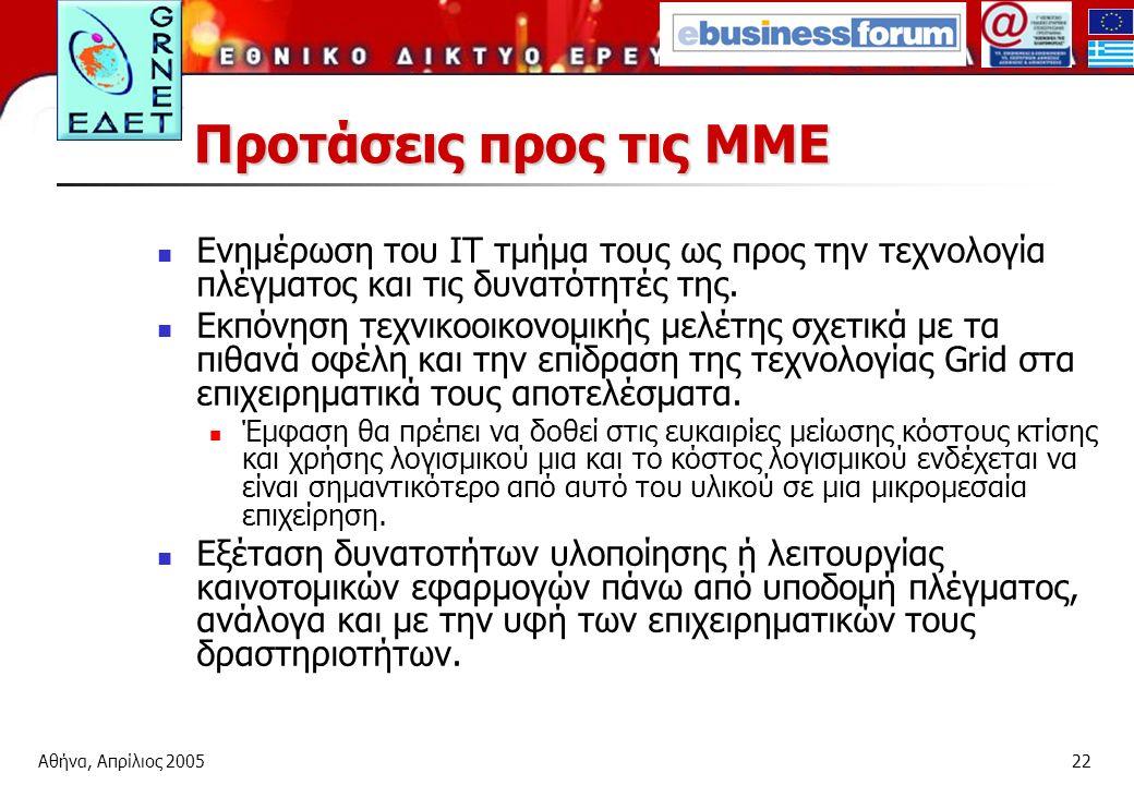 Αθήνα, Απρίλιος 200522 Προτάσεις προς τις ΜΜΕ Ενημέρωση του IT τμήμα τους ως προς την τεχνολογία πλέγματος και τις δυνατότητές της.