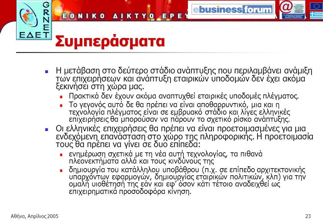 Αθήνα, Απρίλιος 200523 Συμπεράσματα Η μετάβαση στο δεύτερο στάδιο ανάπτυξης που περιλαμβάνει ανάμιξη των επιχειρήσεων και ανάπτυξη εταιρικών υποδομών δεν έχει ακόμα ξεκινήσει στη χώρα μας.