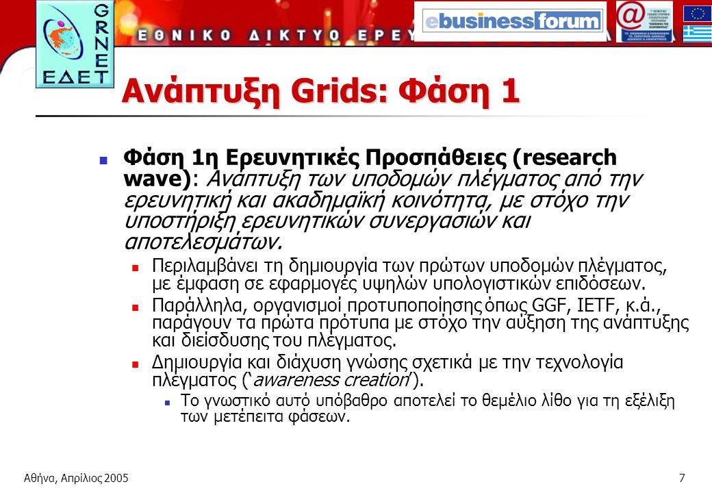 Αθήνα, Απρίλιος 20057 Ανάπτυξη Grids: Φάση 1 Φάση 1η Ερευνητικές Προσπάθειες (research wave): Ανάπτυξη των υποδομών πλέγματος από την ερευνητική και ακαδημαϊκή κοινότητα, με στόχο την υποστήριξη ερευνητικών συνεργασιών και αποτελεσμάτων.
