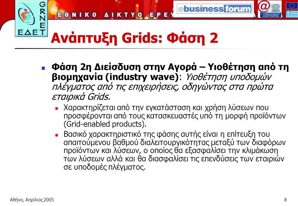 Αθήνα, Απρίλιος 20058 Ανάπτυξη Grids: Φάση 2 Φάση 2η Διείσδυση στην Αγορά – Υιοθέτηση από τη βιομηχανία (industry wave): Υιοθέτηση υποδομών πλέγματος από τις επιχειρήσεις, οδηγώντας στα πρώτα εταιρικά Grids.