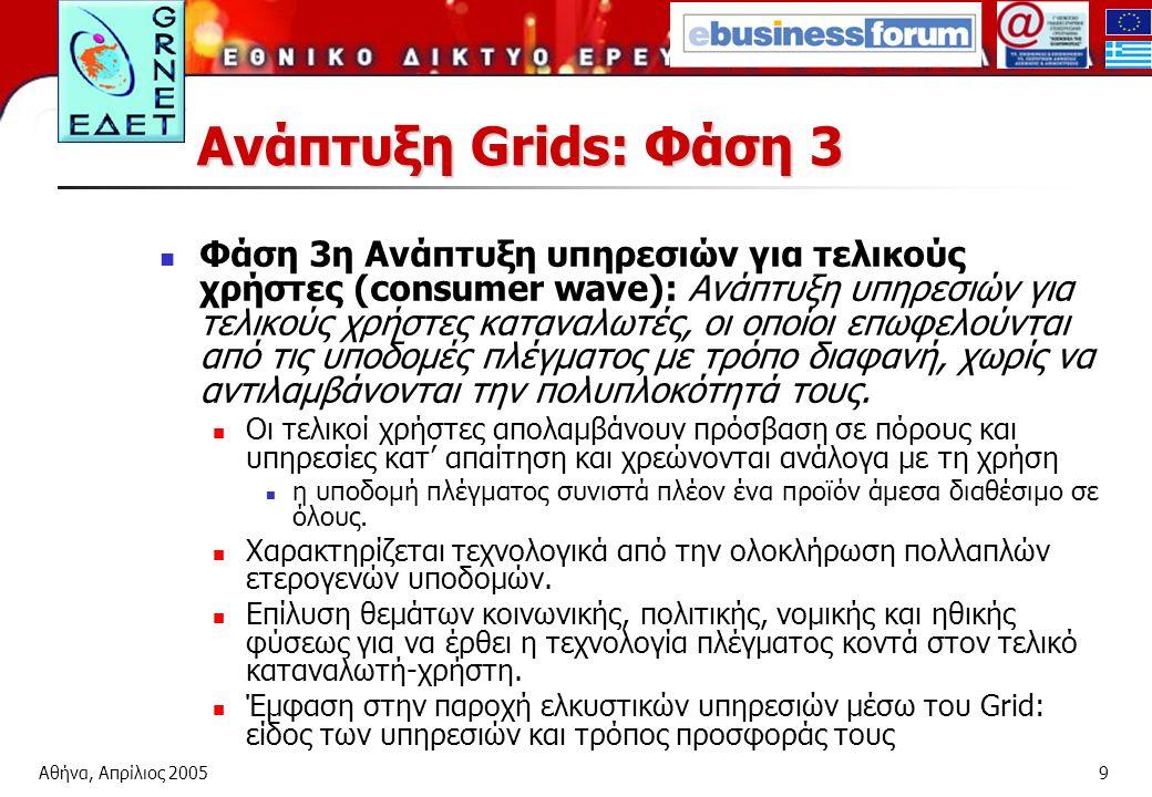 Αθήνα, Απρίλιος 20059 Ανάπτυξη Grids: Φάση 3 Φάση 3η Ανάπτυξη υπηρεσιών για τελικούς χρήστες (consumer wave): Ανάπτυξη υπηρεσιών για τελικούς χρήστες καταναλωτές, οι οποίοι επωφελούνται από τις υποδομές πλέγματος με τρόπο διαφανή, χωρίς να αντιλαμβάνονται την πολυπλοκότητά τους.