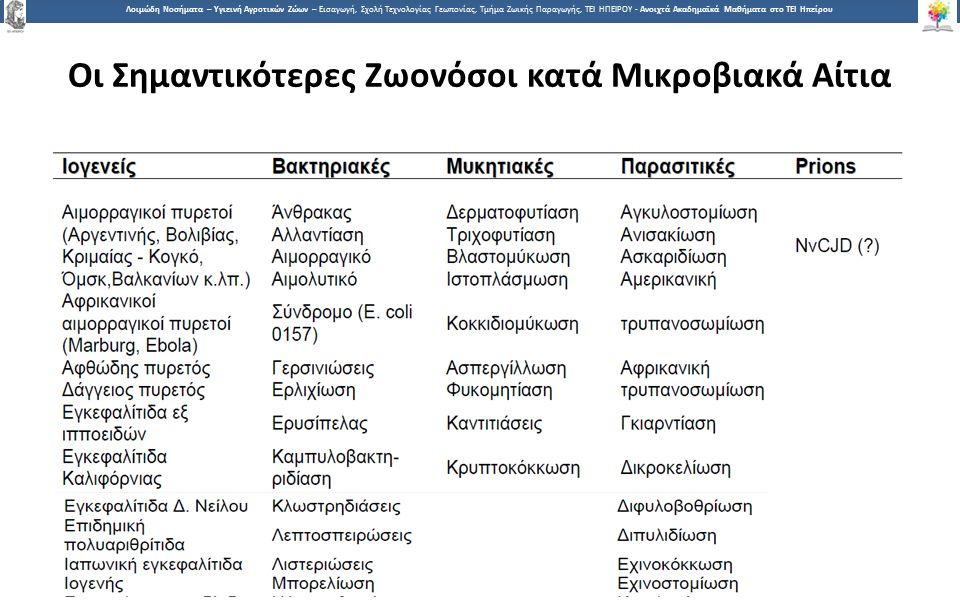 1313 Λοιμώδη Νοσήματα – Υγιεινή Αγροτικών Ζώων – Εισαγωγή, Σχολή Τεχνολογίας Γεωπονίας, Τμήμα Ζωικής Παραγωγής, ΤΕΙ ΗΠΕΙΡΟΥ - Ανοιχτά Ακαδημαϊκά Μαθήμ