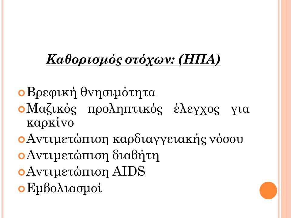 Καθορισμός στόχων: (ΗΠΑ) Βρεφική θνησιμότητα Μαζικός προληπτικός έλεγχος για καρκίνο Αντιμετώπιση καρδιαγγειακής νόσου Αντιμετώπιση διαβήτη Αντιμετώπιση AIDS Εμβολιασμοί
