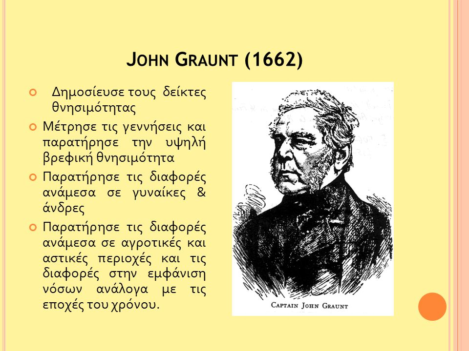 J OHN G RAUNT (1662) Δημοσίευσε τους δείκτες θνησιμότητας Μέτρησε τις γεννήσεις και παρατήρησε την υψηλή βρεφική θνησιμότητα Παρατήρησε τις διαφορές ανάμεσα σε γυναίκες & άνδρες Παρατήρησε τις διαφορές ανάμεσα σε αγροτικές και αστικές περιοχές και τις διαφορές στην εμφάνιση νόσων ανάλογα με τις εποχές του χρόνου.