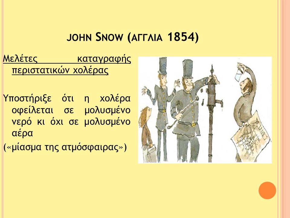 JOHN S NOW ( ΑΓΓΛΙΑ 1854) Μελέτες καταγραφής περιστατικών χολέρας Υποστήριξε ότι η χολέρα οφείλεται σε μολυσμένο νερό κι όχι σε μολυσμένο αέρα («μίασμα της ατμόσφαιρας»)