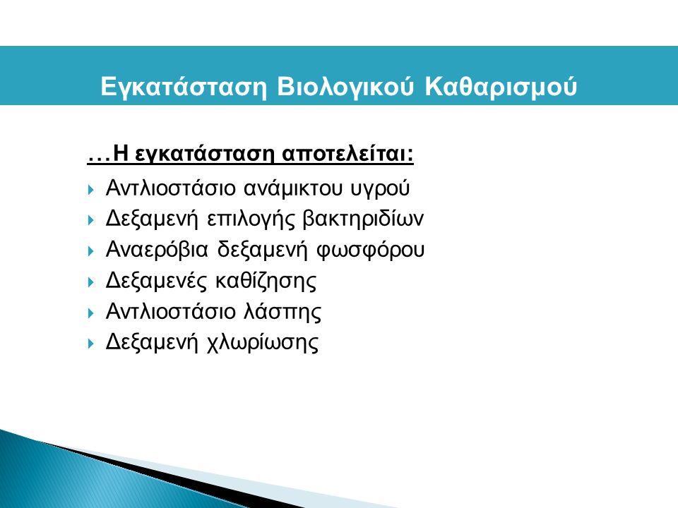 … Η εγκατάσταση αποτελείται:  Αντλιοστάσιο ανάμικτου υγρού  Δεξαμενή επιλογής βακτηριδίων  Αναερόβια δεξαμενή φωσφόρου  Δεξαμενές καθίζησης  Αντλιοστάσιο λάσπης  Δεξαμενή χλωρίωσης Εγκατάσταση Βιολογικού Καθαρισμού