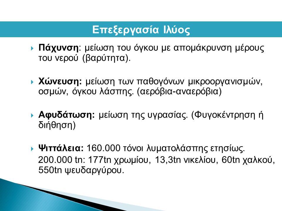  Πάχυνση: μείωση του όγκου με απομάκρυνση μέρους του νερού (βαρύτητα).