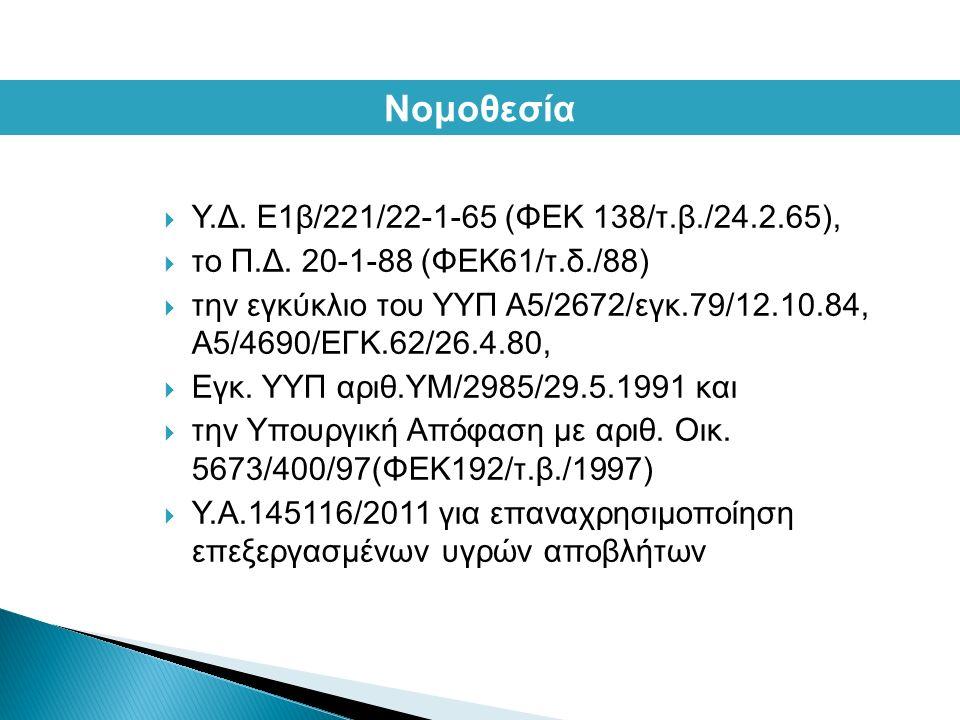  Υ.Δ. Ε1β/221/22-1-65 (ΦΕΚ 138/τ.β./24.2.65),  το Π.Δ.