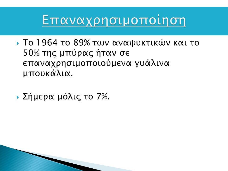  Το 1964 το 89% των αναψυκτικών και το 50% της μπύρας ήταν σε επαναχρησιμοποιούμενα γυάλινα μπουκάλια.