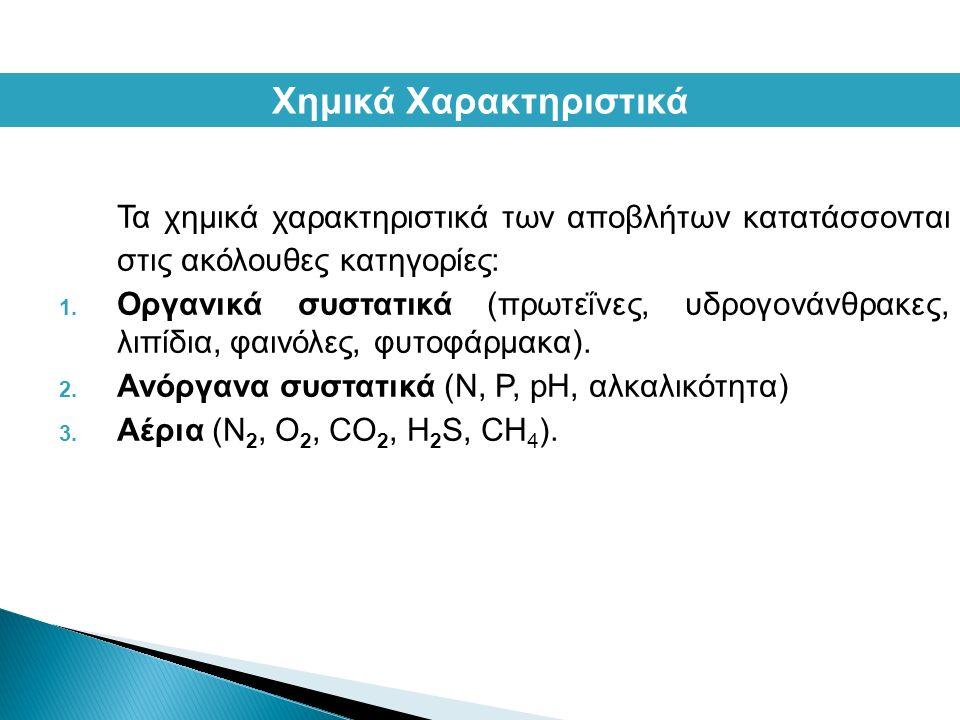 Τα χημικά χαρακτηριστικά των αποβλήτων κατατάσσονται στις ακόλουθες κατηγορίες: 1.