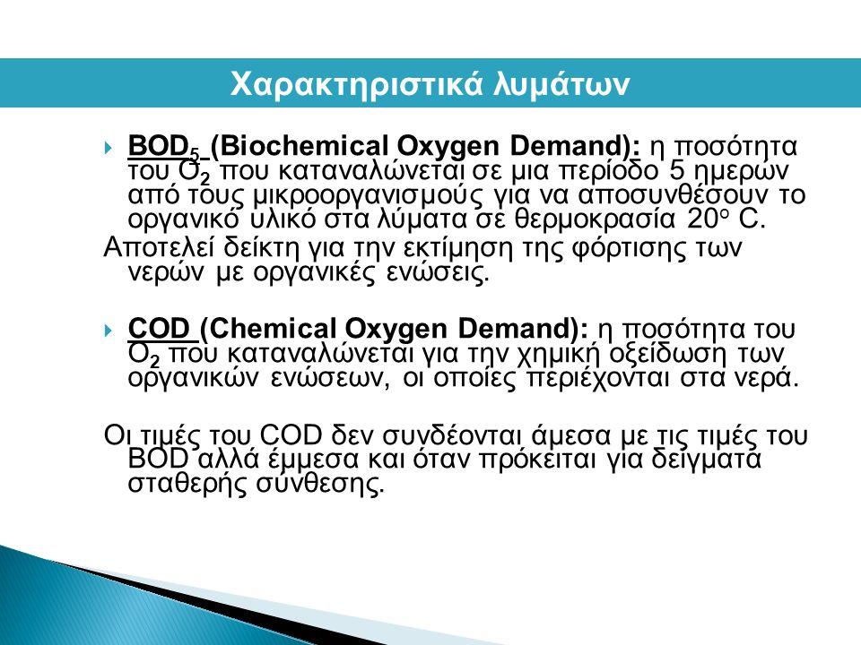  BOD 5 (Biochemical Oxygen Demand): η ποσότητα του Ο 2 που καταναλώνεται σε μια περίοδο 5 ημερών από τους μικροοργανισμούς για να αποσυνθέσουν το οργανικό υλικό στα λύματα σε θερμοκρασία 20 ο C.