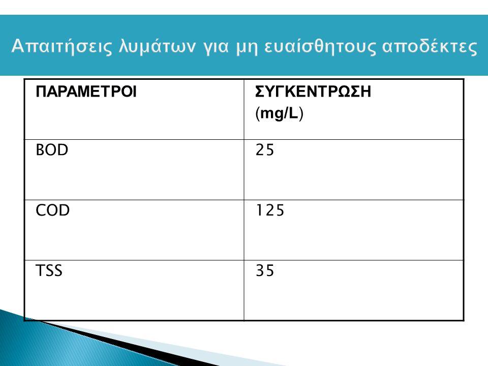 Απαιτήσεις λυμάτων για μη ευαίσθητους αποδέκτες ΠΑΡΑΜΕΤΡΟΙΣΥΓΚΕΝΤΡΩΣΗ (mg/L) BOD25 COD125 TSS35