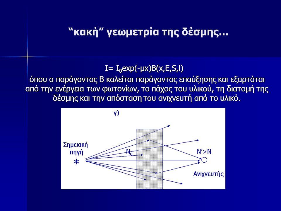 Ι= Ι 0 exp(-μx)B(x,E,S,l) όπου ο παράγοντας Β καλείται παράγοντας επαύξησης και εξαρτάται από την ενέργεια των φωτονίων, το πάχος του υλικού, τη διατομή της δέσμης και την απόσταση του ανιχνευτή από το υλικό.